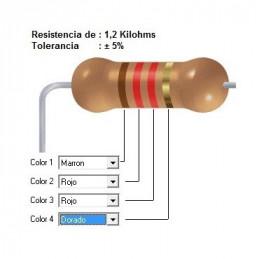 RESISTENCIA CARBON    680.00 OHMS  0.25 WATT