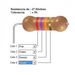 RESISTENCIA CARBON  22.00 KOHMS    0.25 WATT