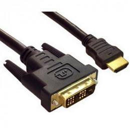 CABLE HDMI (1)PLUG (1)PLUG...