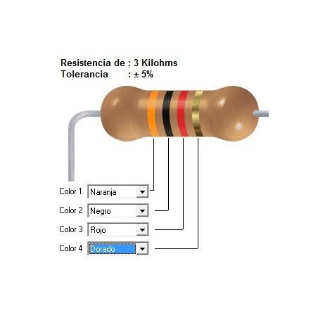RESISTENCIA CARBON   2.00 KOHMS    0.25 WATT
