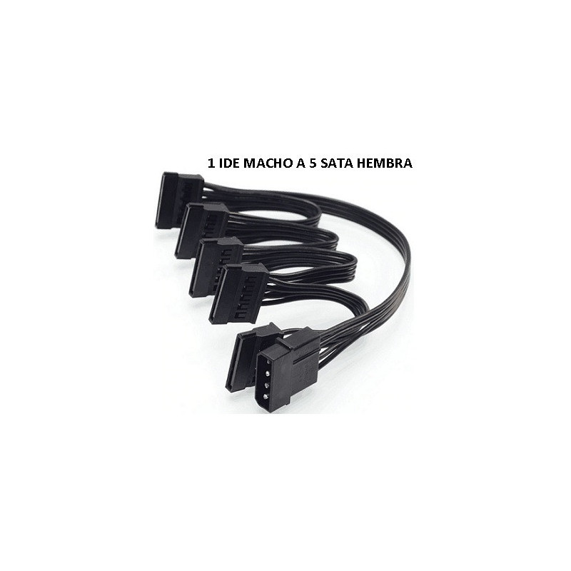 CONECTOR USB - MACHO - HEMBRA MONTAJE DE PANEL