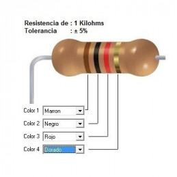 RESISTENCIA CARBON      0.50 OHMS  0.50 WATT
