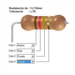 RESISTENCIA CARBON      1.00 OHMS  0.50 WATT