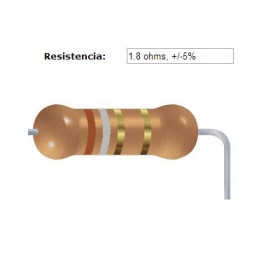 RESISTENCIA CARBON      1.50 OHMS  0.50 WATT