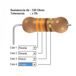 RESISTENCIA CARBON    220.00 OHMS  0.25 WATT