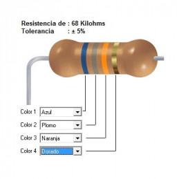 RESISTENCIA CARBON  62.00 KOHMS    0.25 WATT